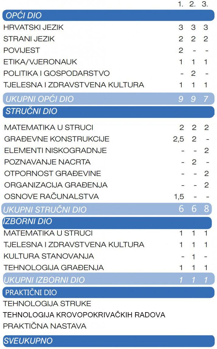 plan_krovopokrivac_novo
