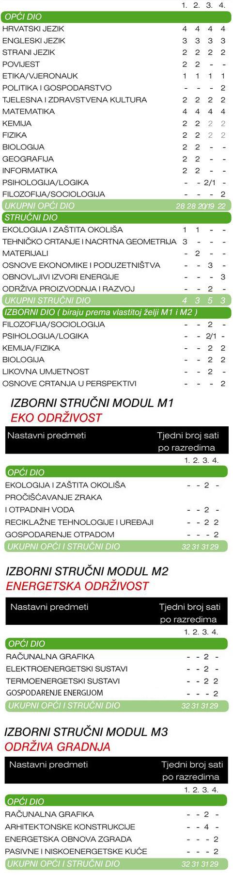 plan_i_program_gimnazija_odrzivog_razvoja
