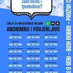 brojevi_telefona_photo